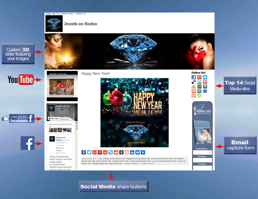 wordpress-blog-with-labels-jewel