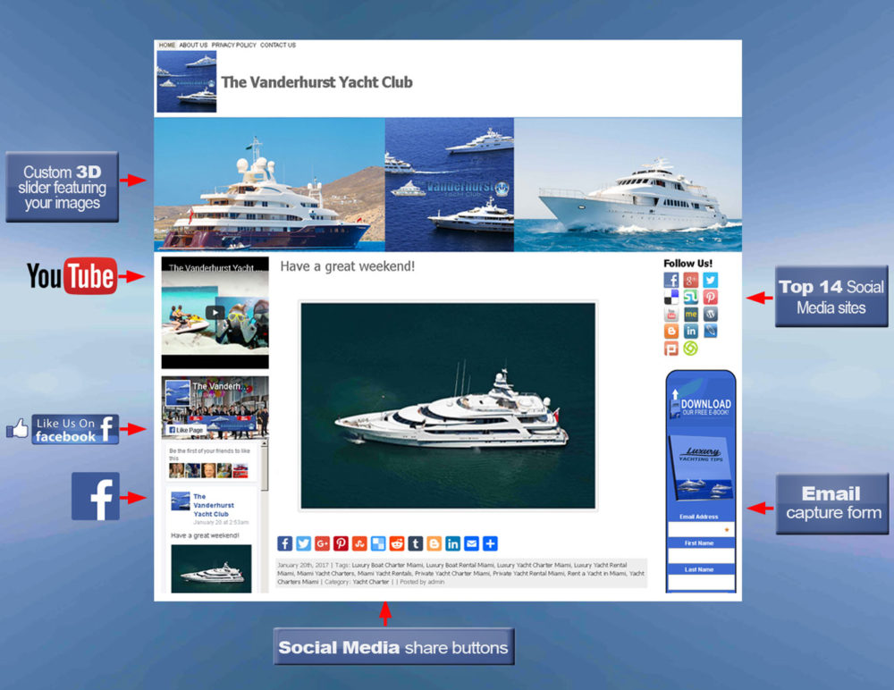 yacht-wordpress-blog-with-labels