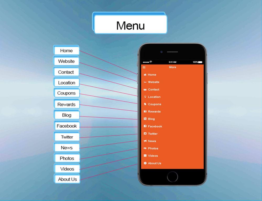 menu-copy